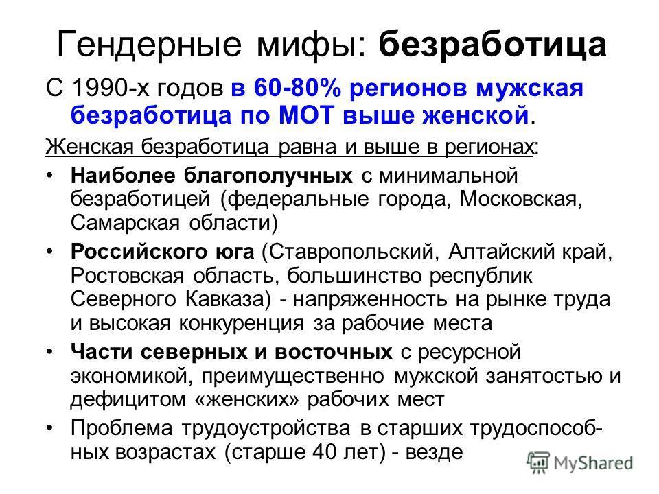 Гендерные мифы: безработица С 1990-х годов в 60-80% регионов мужская безработица по МОТ выше женской. Женская безработица равна и выше в регионах: Наиболее благополучных с минимальной безработицей (федеральные города, Московская, Самарская области) Р