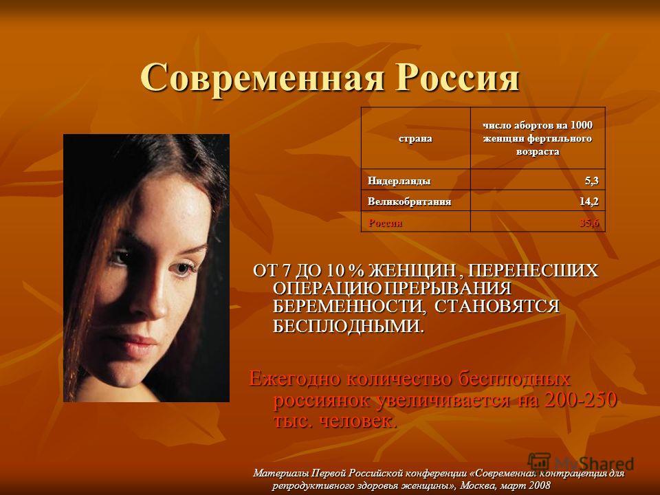 Современная Россия ОТ 7 ДО 10 % ЖЕНЩИН, ПЕРЕНЕСШИХ ОПЕРАЦИЮ ПРЕРЫВАНИЯ БЕРЕМЕННОСТИ, СТАНОВЯТСЯ БЕСПЛОДНЫМИ. ОТ 7 ДО 10 % ЖЕНЩИН, ПЕРЕНЕСШИХ ОПЕРАЦИЮ ПРЕРЫВАНИЯ БЕРЕМЕННОСТИ, СТАНОВЯТСЯ БЕСПЛОДНЫМИ. Ежегодно количество бесплодных россиянок увеличивае