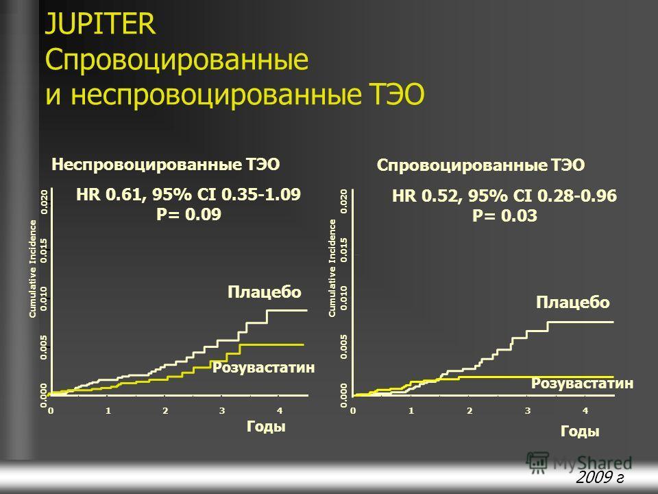 осложнения статинов