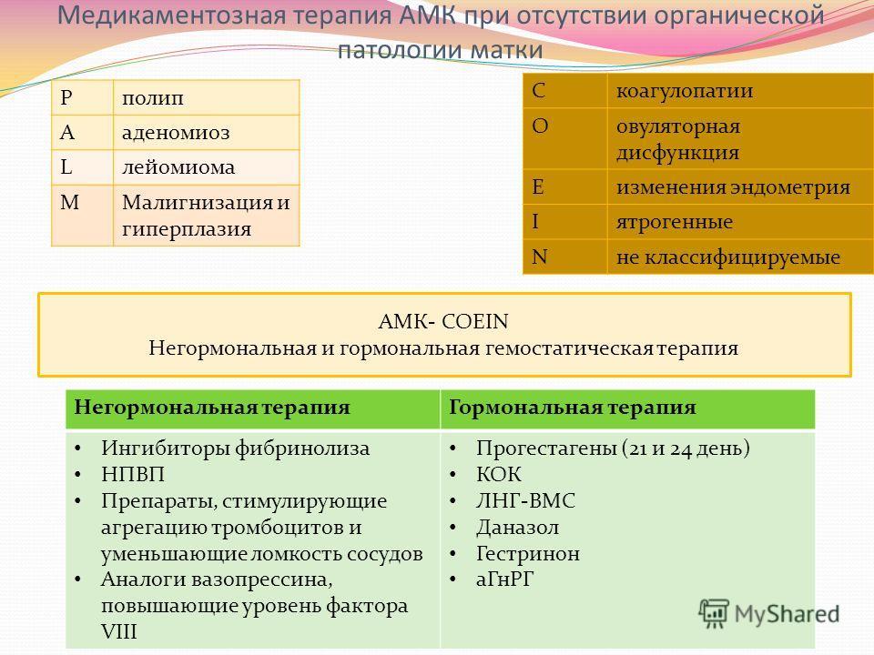 Cкоагулопатии Oовуляторная дисфункция Eизменения эндометрия Iятрогенные Nне классифицируемые Pполип Aаденомиоз Lлейомиома MМалигнизация и гиперплазия Медикаментозная терапия АМК при отсутствии органической патологии матки АМК- COEIN Негормональная и