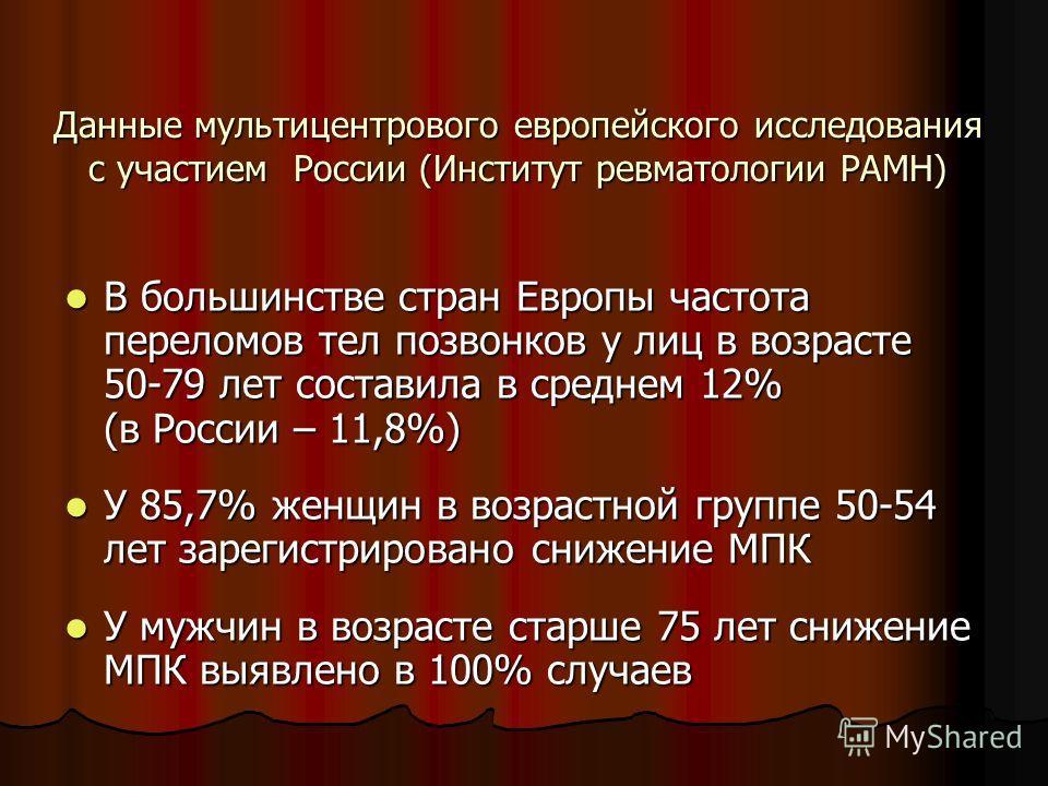 Данные мультицентрового европейского исследования с участием России (Институт ревматологии РАМН) В большинстве стран Европы частота переломов тел позвонков у лиц в возрасте 50-79 лет составила в среднем 12% (в России – 11,8%) В большинстве стран Евро