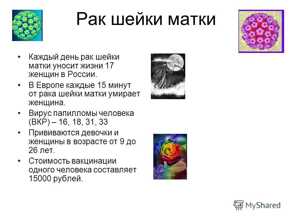 Рак шейки матки Каждый день рак шейки матки уносит жизни 17 женщин в России. В Европе каждые 15 минут от рака шейки матки умирает женщина. Вирус папилломы человека (ВКР) – 16, 18, 31, 33 Прививаются девочки и женщины в возрасте от 9 до 26 лет. Стоимо