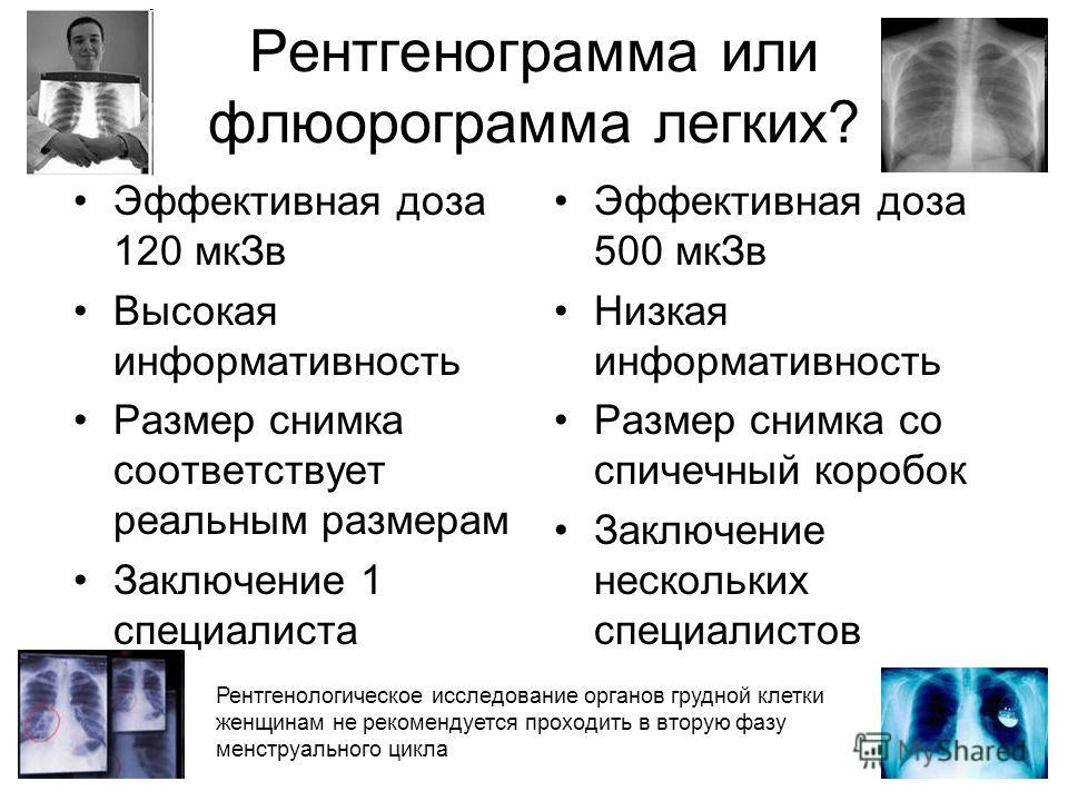 Рентгенограмма или флюорограмма легких? Эффективная доза 120 мк Зв Высокая информативность Размер снимка соответствует реальным размерам Заключение 1 специалиста Эффективная доза 500 мк Зв Низкая информативность Размер снимка со спичечный коробок Зак