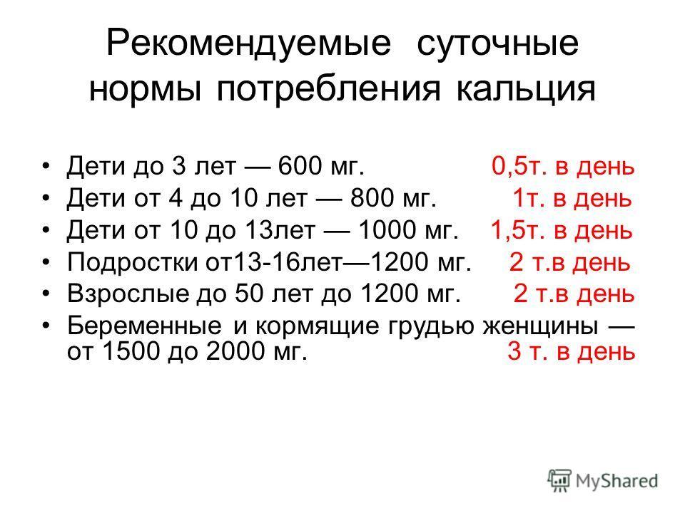 Рекомендуемые суточные нормы потребления кальция Дети до 3 лет 600 мг. 0,5 т. в день Дети от 4 до 10 лет 800 мг. 1 т. в день Дети от 10 до 13 лет 1000 мг. 1,5 т. в день Подростки от 13-16 лет 1200 мг. 2 т.в день Взрослые до 50 лет до 1200 мг. 2 т.в д