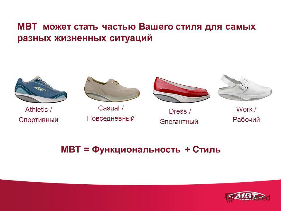 MBT может стать частью Вашего стиля для самых разных жизненных ситуаций Work / Рабочий Dress / Элегантный MBT = Функциональность + Стиль Athletic / Спортивный Casual / Повседневный