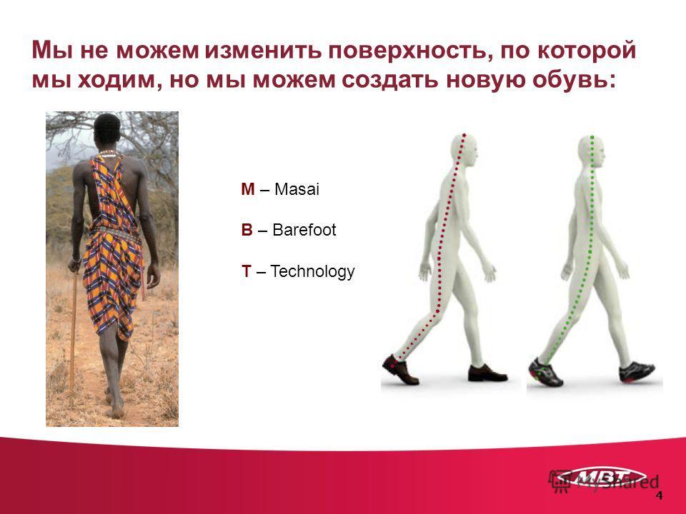 Technology and Price 4 Мы не можем изменить поверхность, по которой мы ходим, но мы можем создать новую обувь: M – Masai B – Barefoot T – Technology