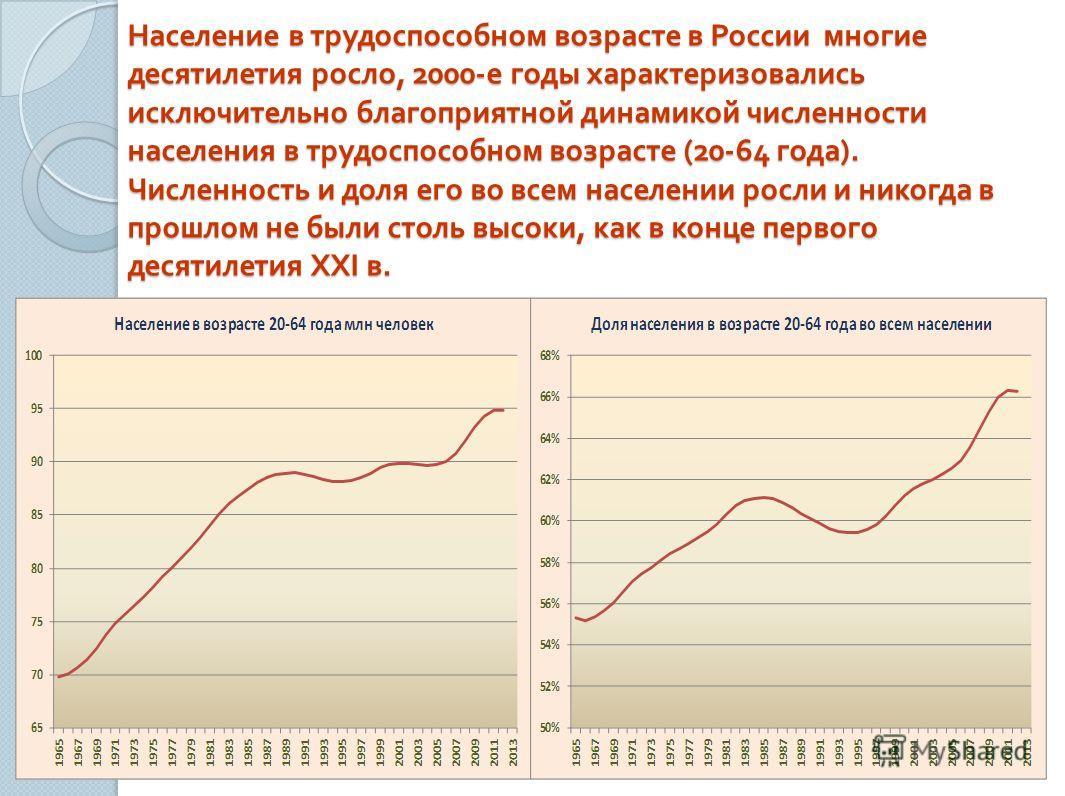 Население в трудоспособном возрасте в России многие десятилетия росло, 2000- е годы характеризовались исключительно благоприятной динамикой численности населения в трудоспособном возрасте (20-64 года ). Численность и доля его во всем населении росли
