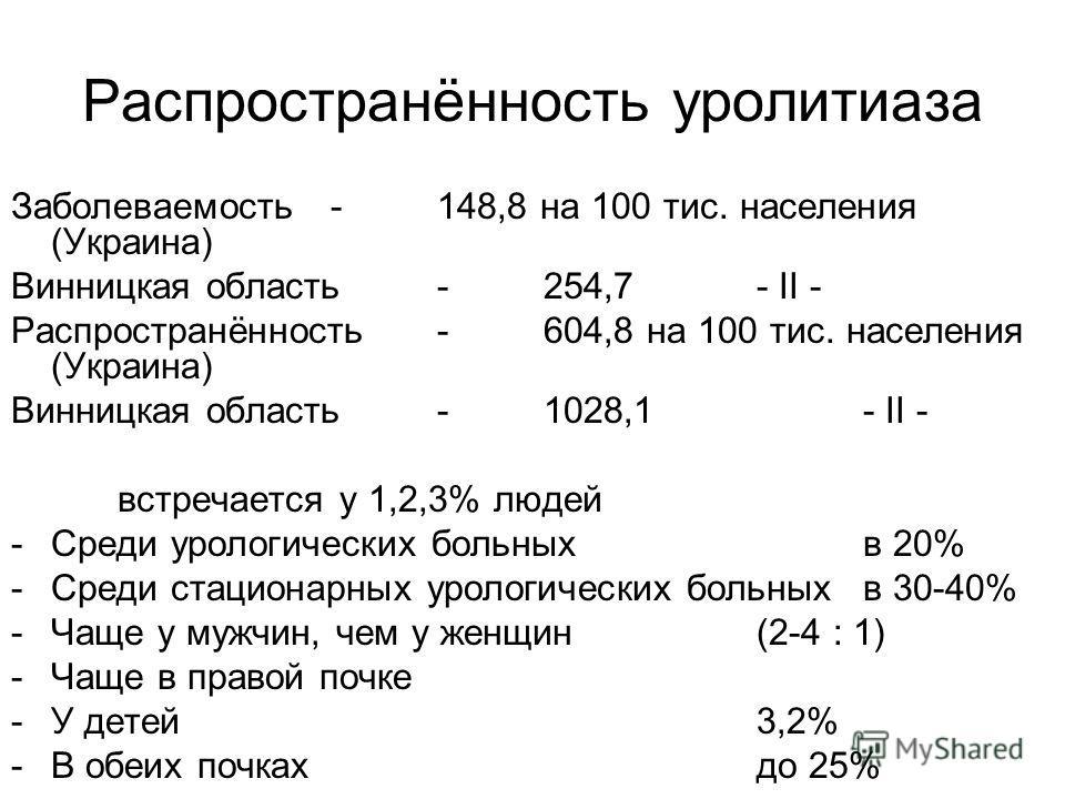 Распространённость уролитиаза Заболеваемость-148,8 на 100 тис. населения (Украина) Винницкая область-254,7- II - Распространённость-604,8 на 100 тис. населения (Украина) Винницкая область-1028,1- II - встречается у 1,2,3% людей -Среди урологических б
