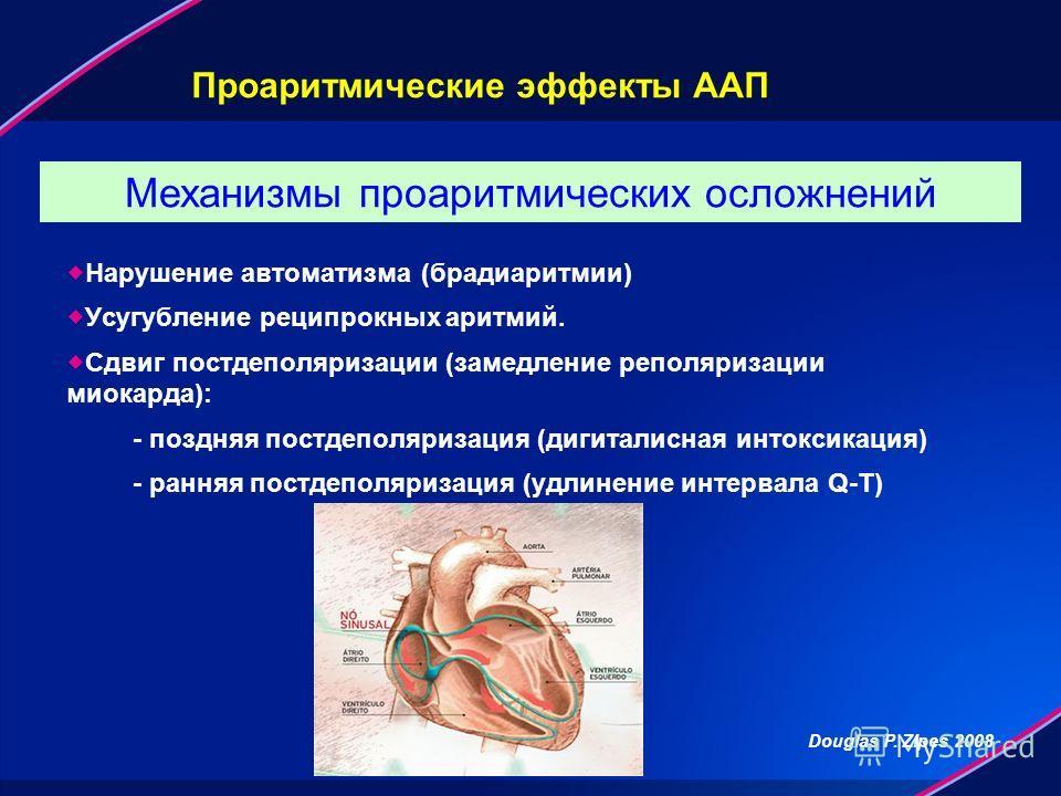 Проаритмические эффекты ААП Нарушение автоматизма (брадиаритмии) Усугубление реципрокных аритмий. Сдвиг постдеполяризации (замедление реполяризации миокарда): - поздняя постдеполяризация (дигиталисная интоксикация) - ранняя постдеполяризация (удлинен