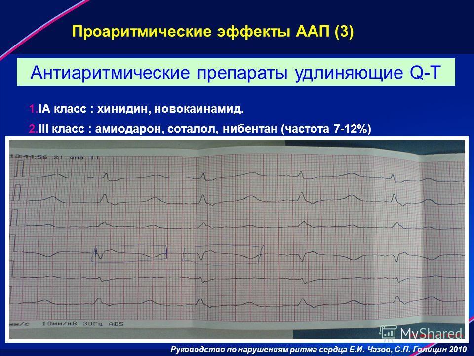 Проаритмические эффекты ААП (3) 1. IA класс : хинидин, новокаинамид. 2. III класс : амиодарон, соталол, нибентан (частота 7-12%) Антиаритмические препараты удлиняющие Q-T Руководство по нарушениям ритма сердца Е.И. Чазов, С.П. Голицин 2010 Hein J.J.
