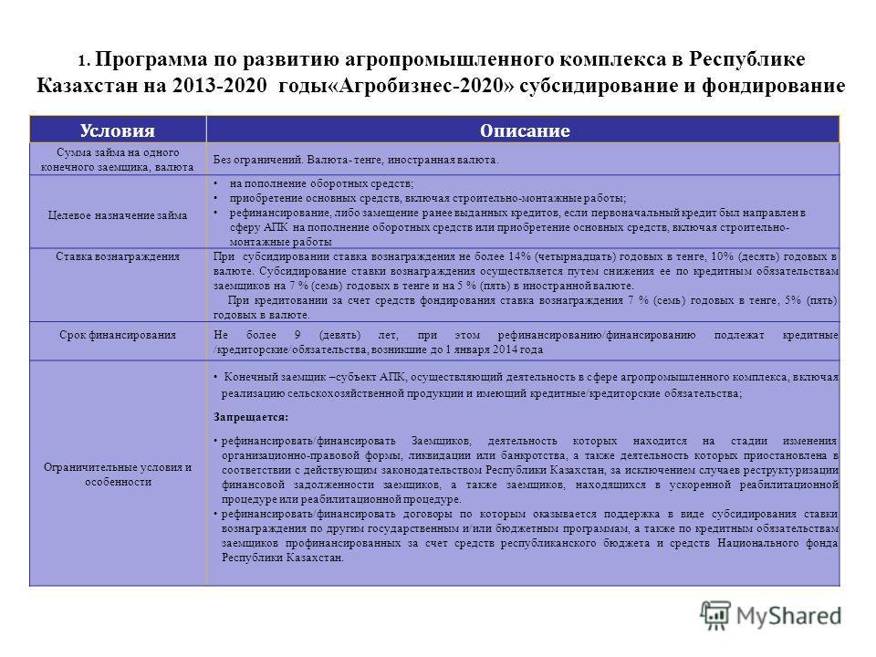 1. Программа по развитию агропромышленного комплекса в Республике Казахстан на 2013-2020 годы«Агробизнес-2020» субсидирование и фондирование Условия Описание Сумма займа на одного конечного заемщика, валюта Без ограничений. Валюта- тенге, иностранная