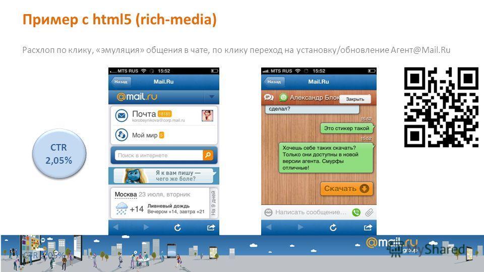 Расхлоп по клику, «эмуляция» общения в чате, по клику переход на установку/обновление Агент@Mail.Ru Пример с html5 (rich-media) CTR 2,05%