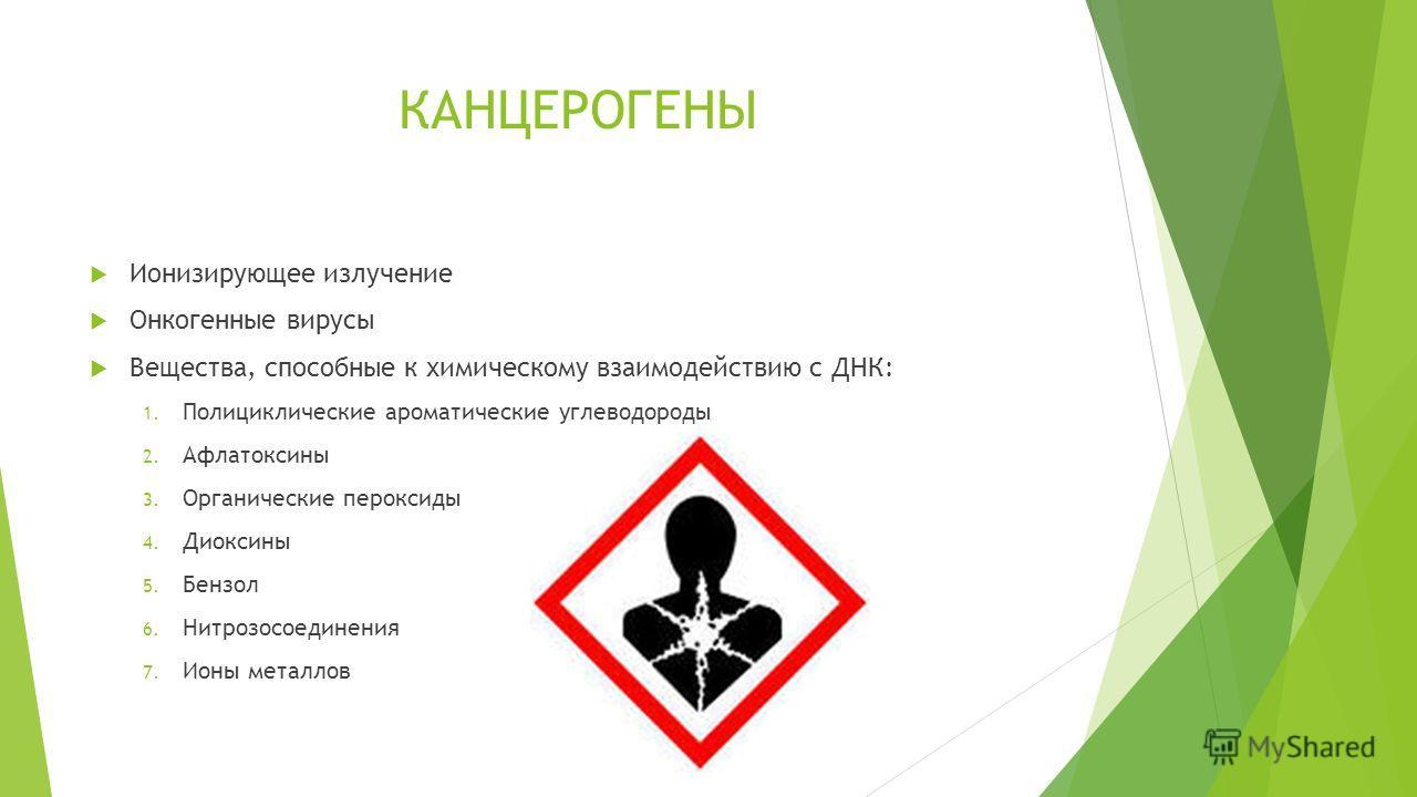 КАНЦЕРОГЕНЫ Ионизирующее излучение Онкогенные вирусы Вещества, способные к химическому взаимодействию с ДНК: 1. Полициклические ароматические углеводороды 2. Афлатоксины 3. Органические пероксиды 4. Диоксины 5. Бензол 6. Нитрозосоединения 7. Ионы мет