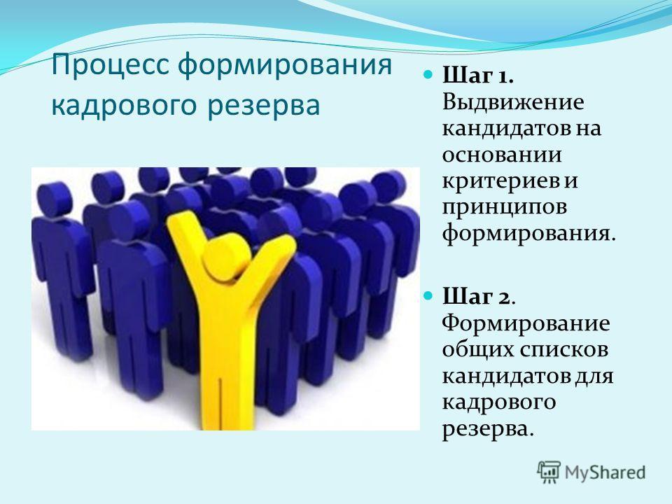 Процесс формирования кадрового резерва Шаг 1. Выдвижение кандидатов на основании критериев и принципов формирования. Шаг 2. Формирование общих списков кандидатов для кадрового резерва.