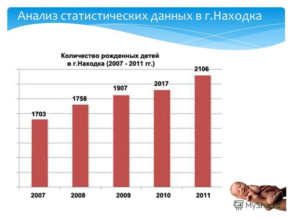 Анализ статистических данных в г.Находка