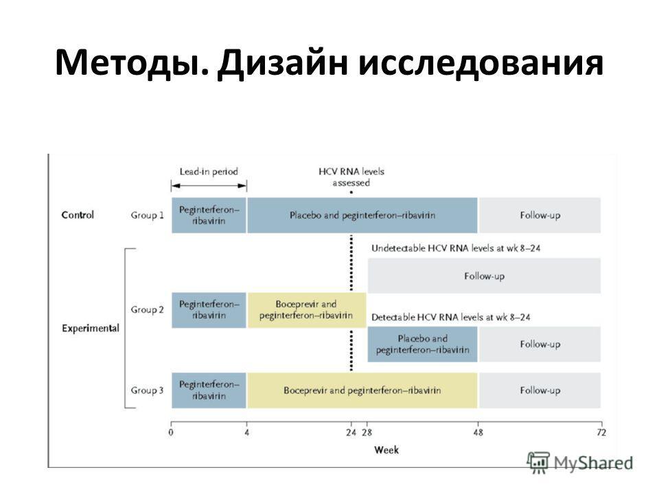 Методы. Дизайн исследования