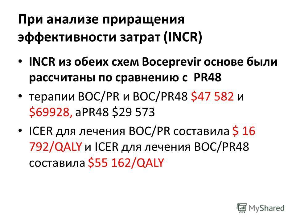 При анализе приращения эффективности затрат (INCR) INCR из обеих схем Boceprevir основе были рассчитаны по сравнению с PR48 терапии ВОС/PR и BOC/PR48 $47 582 и $69928, аPR48 $29 573 ICER для лечения ВОС/PR составила $ 16 792/QALY и ICER для лечения B