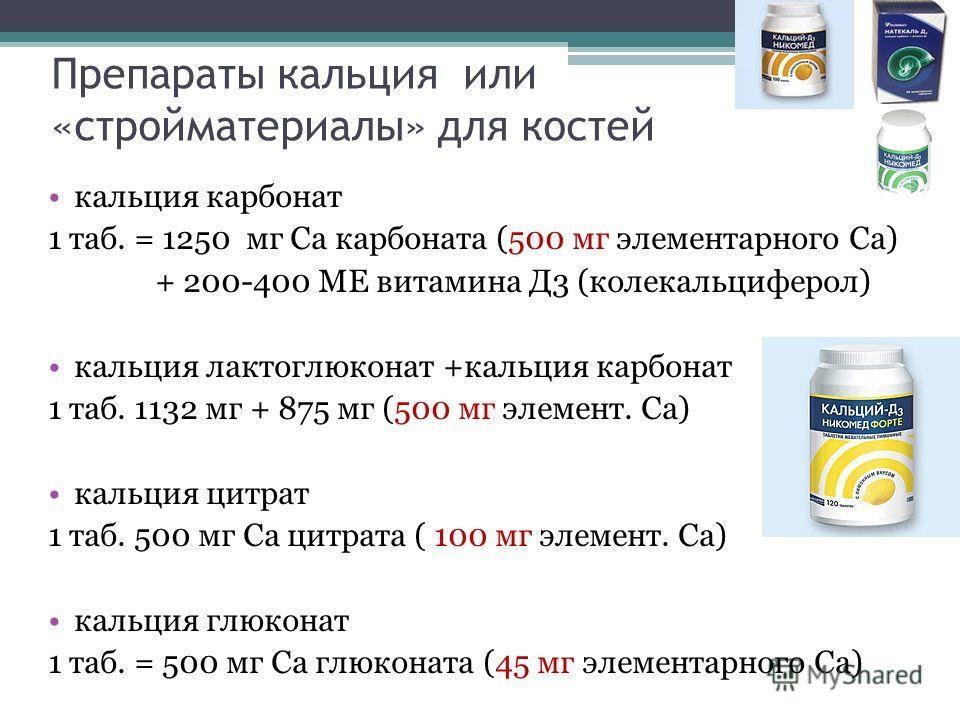 Препараты кальция или «стройматериалы» для костей кальция карбонат 1 таб. = 1250 мг Са карбоната (500 мг элементарного Са) + 200-400 МЕ витамина Д3 (колекальциферол) кальция лактоглюконат +кальция карбонат 1 таб. 1132 мг + 875 мг (500 мг элемент. Са)