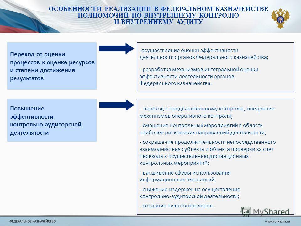 Переход от оценки процессов к оценке ресурсов и степени достижения результатов -осуществление оценки эффективности деятельности органов Федерального казначейства; - разработка механизмов интегральной оценки эффективности деятельности органов Федераль