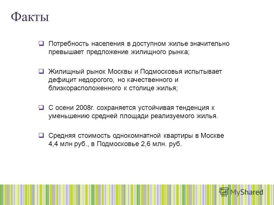 Факты Потребность населения в доступном жилье значительно превышает предложение жилищного рынка; Жилищный рынок Москвы и Подмосковья испытывает дефицит недорогого, но качественного и близкорасположенного к столице жилья; С осени 2008 г. сохраняется у