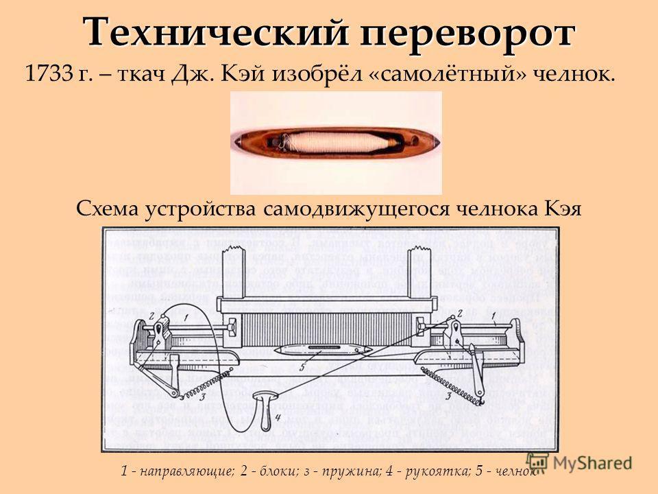 Технический переворот 1733 г. – ткач Дж. Кэй изобрёл «самолётный» челнок. Схема устройства самодвижущегося челнока Кэя 1 - направляющие; 2 - блоки; з - пружина; 4 - рукоятка; 5 - челнок