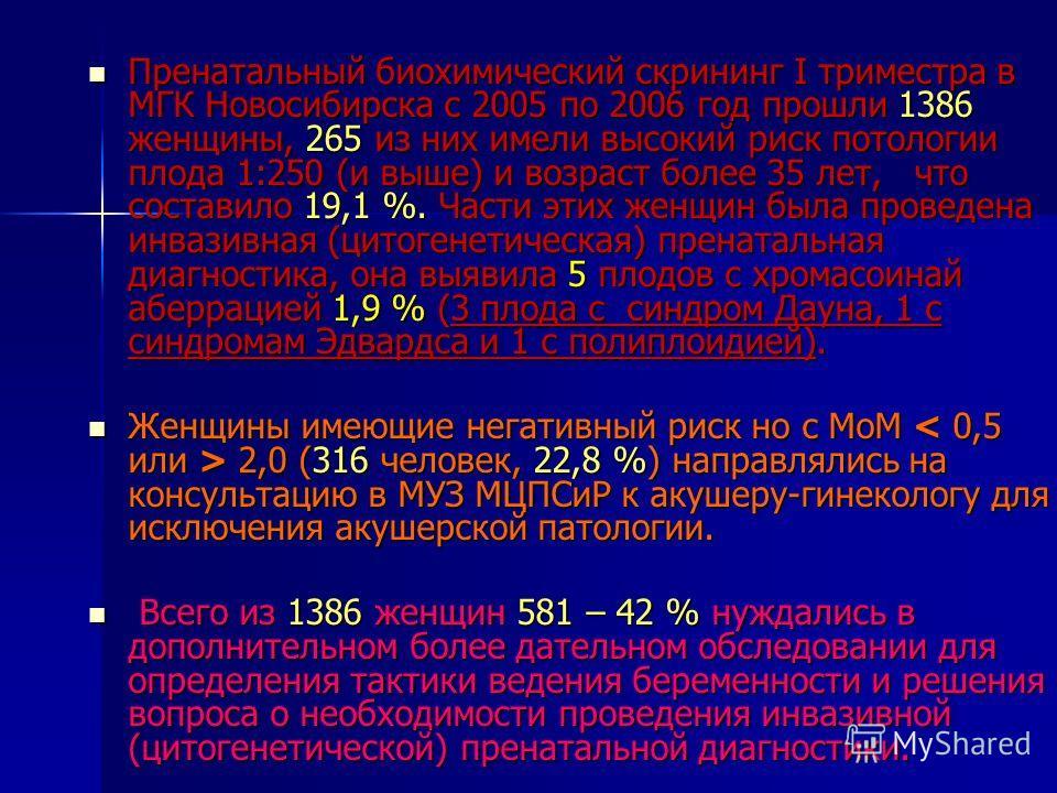 Пренатальный биохимический скрининг I триместра в МГК Новосибирска с 2005 по 2006 год прошли 1386 женщины, 265 из них имели высокий риск потологии плода 1:250 (и выше) и возраст более 35 лет, что составило 19,1 %. Части этих женщин была проведена инв