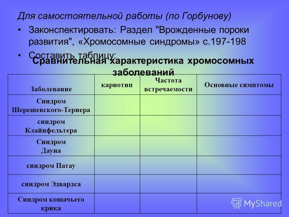 Для самостоятельной работы (по Горбунову) Законспектировать: Раздел