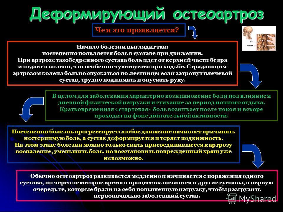 Деформирующий остеоартроз Чем это проявляется? Начало болезни выглядит так: постепенно появляется боль в суставе при движении. При артрозе тазобедренного сустава боль идет от верхней части бедра и отдает в колено, что особенно чувствуется при ходьбе.