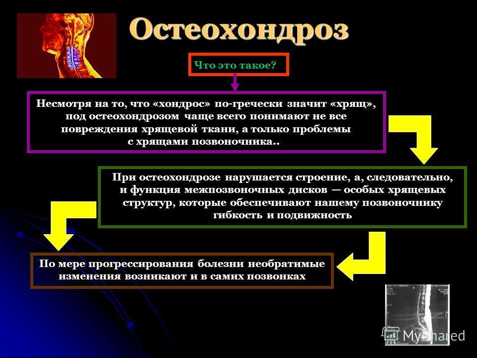 Остеохондроз Что это такое? Несмотря на то, что «хондрос» по-гречески значит «хрящ», под остеохондрозом чаще всего понимают не все повреждения хрящевой ткани, а только проблемы с хрящами позвоночника.. При остеохондрозе нарушается строение, а, следов