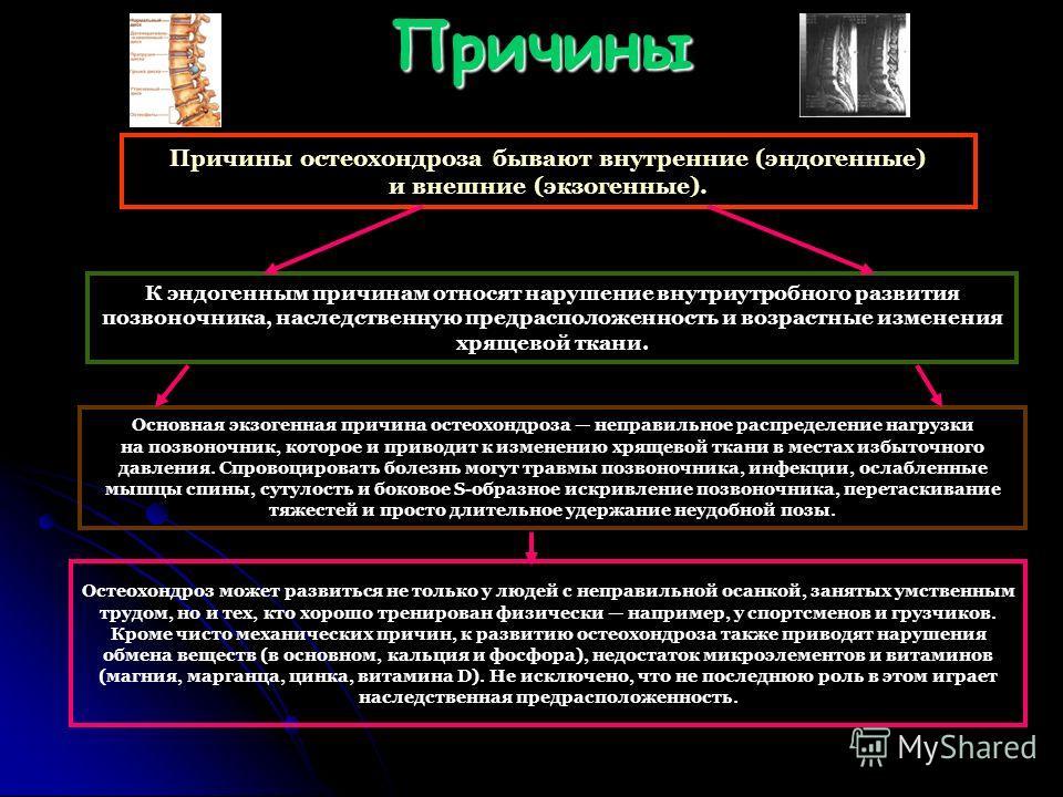 Причины Причины остеохондроза бывают внутренние (эндогенные) и внешние (экзогенные). К эндогенным причинам относят нарушение внутриутробного развития позвоночника, наследственную предрасположенность и возрастные изменения хрящевой ткани. Основная экз