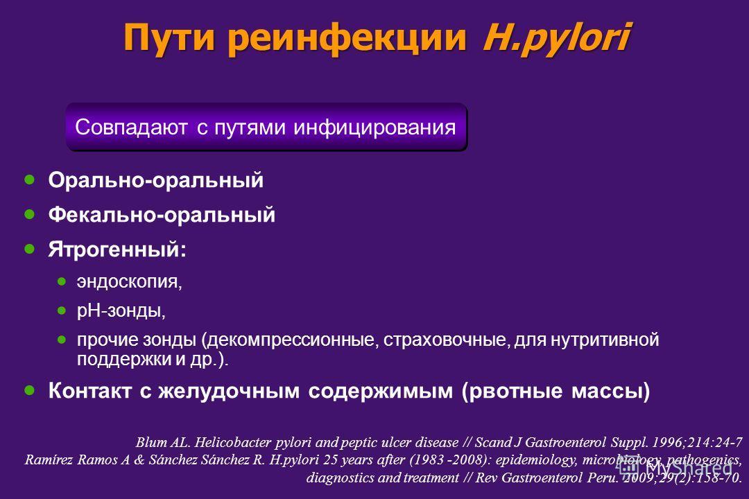 Пути реинфекции H.pylori Орально-оральный Фекально-оральный Ятрогенный: эндоскопия, рН-зонды, прочие зонды (декомпрессионные, страховочные, для нутритивной поддержки и др.). Контакт с желудочным содержимым (рвотные массы) Blum AL. Helicobacter pylori