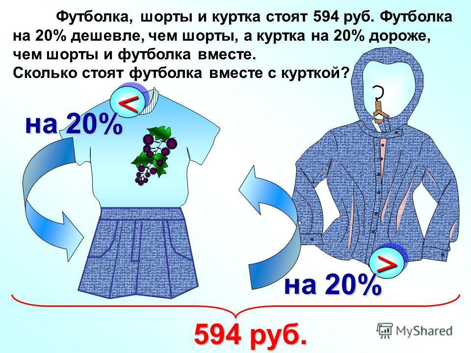 Футболка, шорты и куртка стоят 594 руб. Футболка на 20% дешевле, чем шорты, а куртка на 20% дороже, чем шорты и футболка вместе. Сколько стоят футболка вместе с курткой? >> на 20% 594 руб.