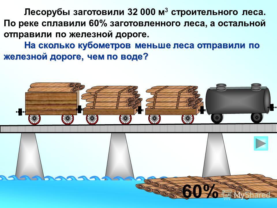 Лесорубы заготовили 32 000 м 3 строительного леса. По реке сплавили 60% заготовленного леса, а остальной отправили по железной дороге. На сколько кубометров меньше леса отправили по железной дороге, чем по воде? 60%