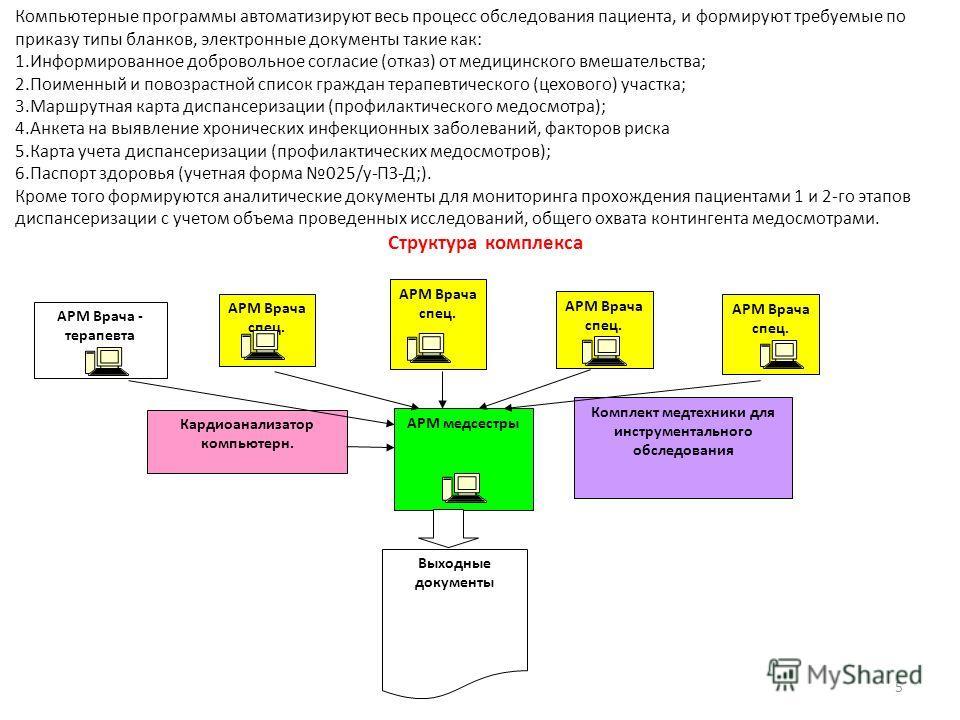 Компьютерные программы автоматизируют весь процесс обследования пациента, и формируют требуемые по приказу типы бланков, электронные документы такие как: 1. Информированное добровольное согласие (отказ) от медицинского вмешательства; 2. Поименный и п