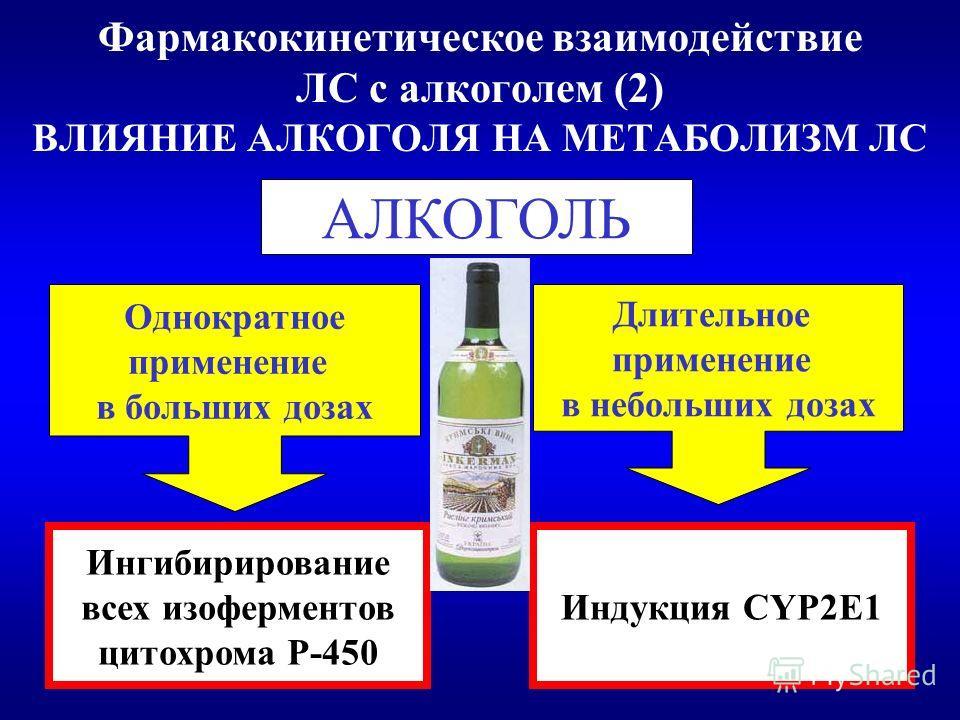 Фармакокинетическое взаимодействие ЛС с алкоголем (2) ВЛИЯНИЕ АЛКОГОЛЯ НА МЕТАБОЛИЗМ ЛС АЛКОГОЛЬ Однократное применение в больших дозах Длительное применение в небольших дозах Ингибирирование всех изоферментов цитохрома Р-450 Индукция CYP2E1