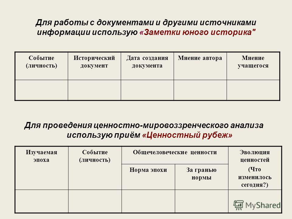 Для работы с документами и другими источниками информации использую «Заметки юного историка