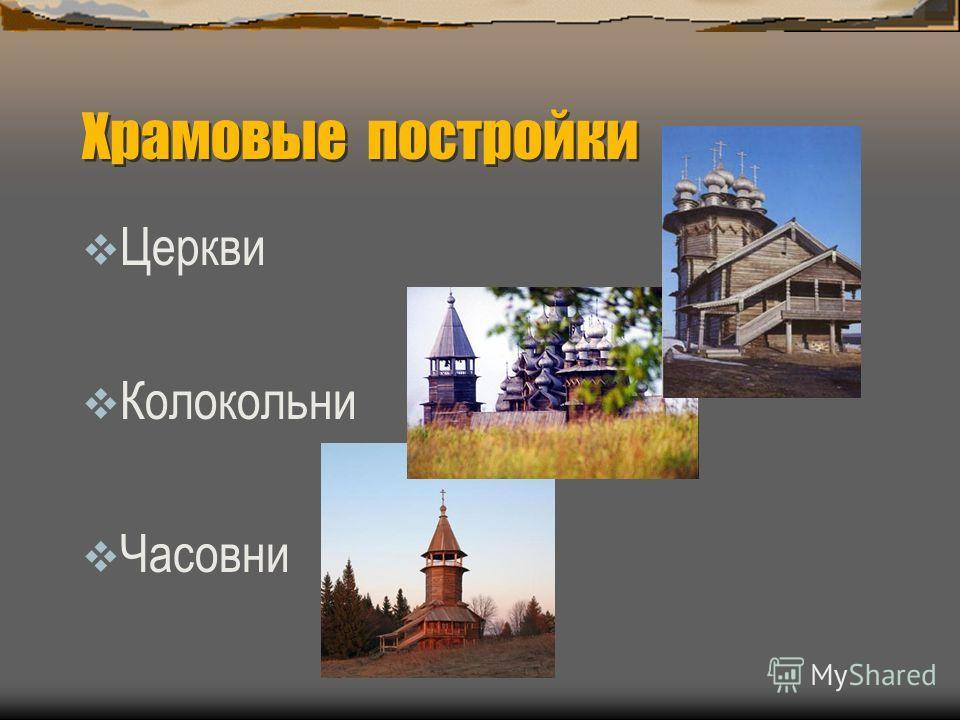 Храмовые постройки Церкви Колокольни Часовни