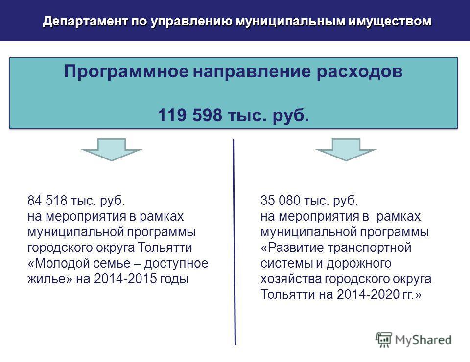 Департамент по управлению муниципальным имуществом 84 518 тыс. руб. на мероприятия в рамках муниципальной программы городского округа Тольятти «Молодой семье – доступное жилье» на 2014-2015 годы Программное направление расходов 119 598 тыс. руб. Прог