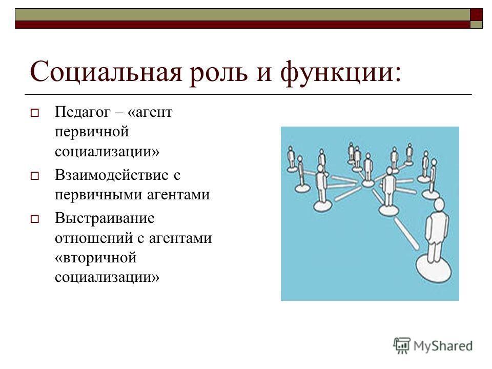 Социальная роль и функции: Педагог – «агент первичной социализации» Взаимодействие с первичными агентами Выстраивание отношений с агентами «вторичной социализации»
