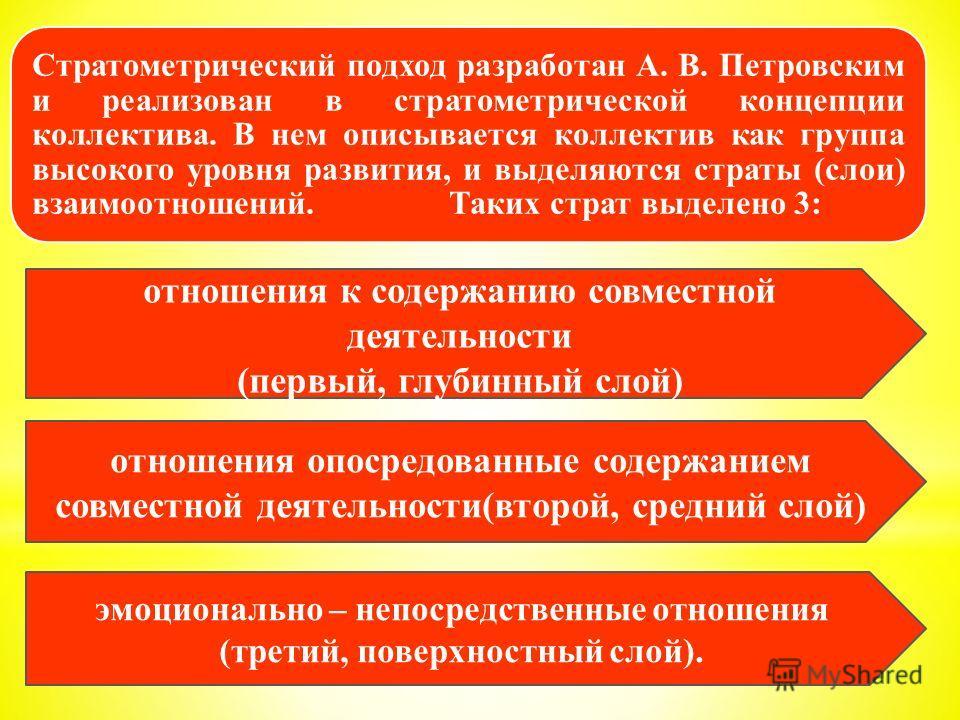 Стратометрический подход разработан А. В. Петровским и реализован в стратометрической концепции коллектива. В нем описывается коллектив как группа высокого уровня развития, и выделяются страты (слои) взаимоотношений. Таких страт выделено 3: отношения