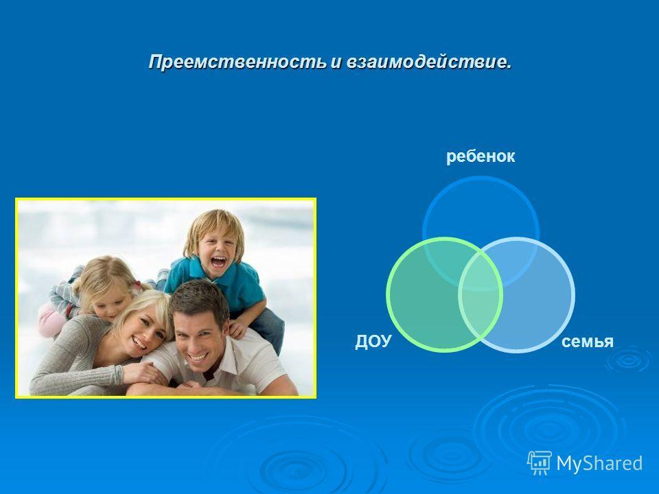 Преемственность и взаимодействие. ребенок семьяДОУ