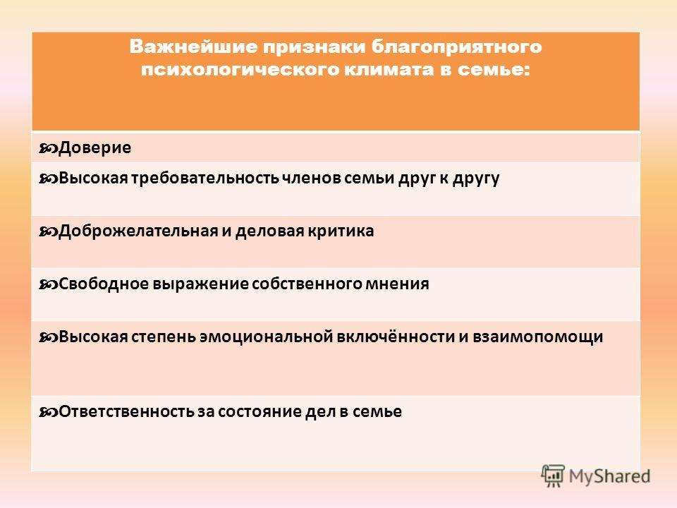 Презентация на тему Психологический климат в семье как основа  8 Важнейшие признаки благоприятного психологического климата