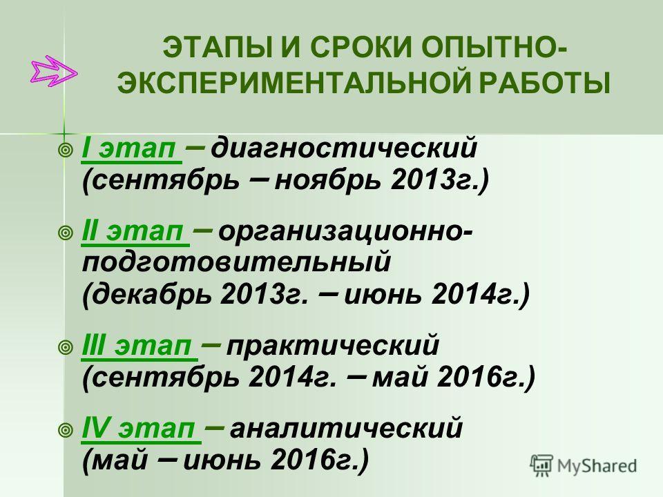 ЭТАПЫ И СРОКИ ОПЫТНО- ЭКСПЕРИМЕНТАЛЬНОЙ РАБОТЫ I этап – диагностический (сентябрь – ноябрь 2013 г.) I этап II этап – организационно- подготовительный (декабрь 2013 г. – июнь 2014 г.) II этап III этап – практический (сентябрь 2014 г. – май 2016 г.) II