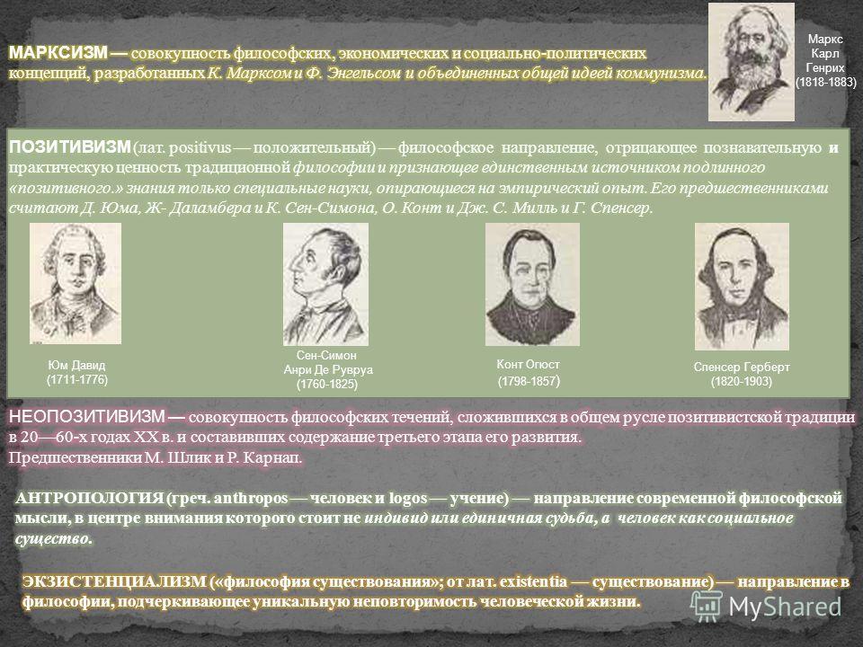 Маркс Карл Генрих (1818-1883) Сен-Симон Анри Де Рувруа (1760-1825) Конт Огюст (1798-1857 ) Спенсер Герберт (1820-1903) Юм Давид (1711-1776)