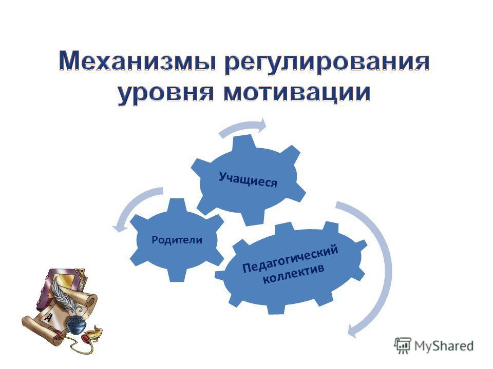 Педагогический коллектив Родители Учащиеся