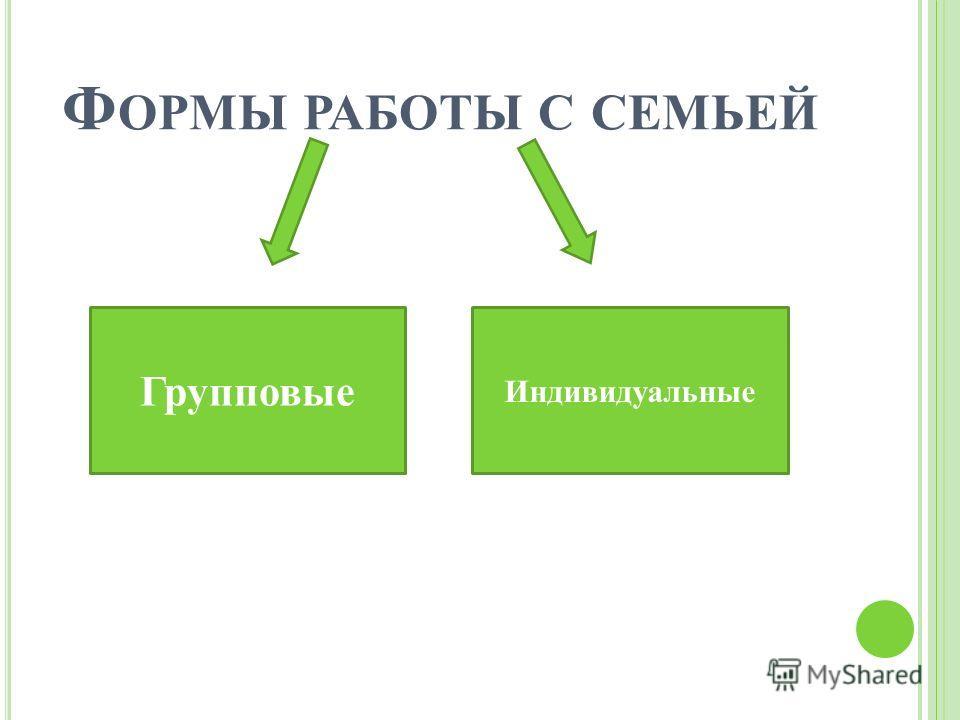 Ф ОРМЫ РАБОТЫ С СЕМЬЕЙ Групповые Индивидуальные