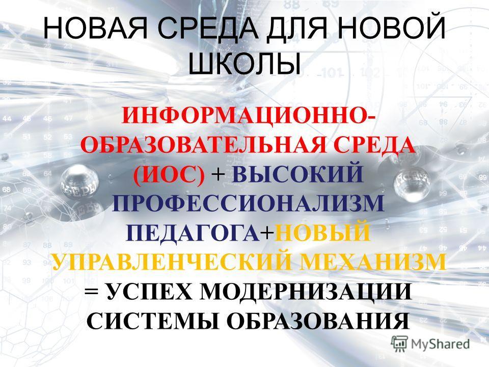 ИНФОРМАЦИОННО- ОБРАЗОВАТЕЛЬНАЯ СРЕДА (ИОС) + ВЫСОКИЙ ПРОФЕССИОНАЛИЗМ ПЕДАГОГА+НОВЫЙ УПРАВЛЕНЧЕСКИЙ МЕХАНИЗМ = УСПЕХ МОДЕРНИЗАЦИИ СИСТЕМЫ ОБРАЗОВАНИЯ НОВАЯ СРЕДА ДЛЯ НОВОЙ ШКОЛЫ