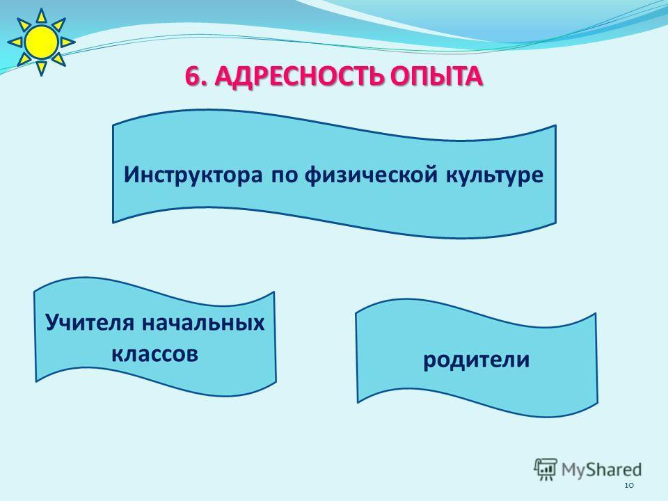 6. АДРЕСНОСТЬ ОПЫТА 10 Инструктора по физической культуре