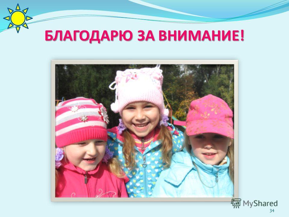 БЛАГОДАРЮ ЗА ВНИМАНИЕ! 34