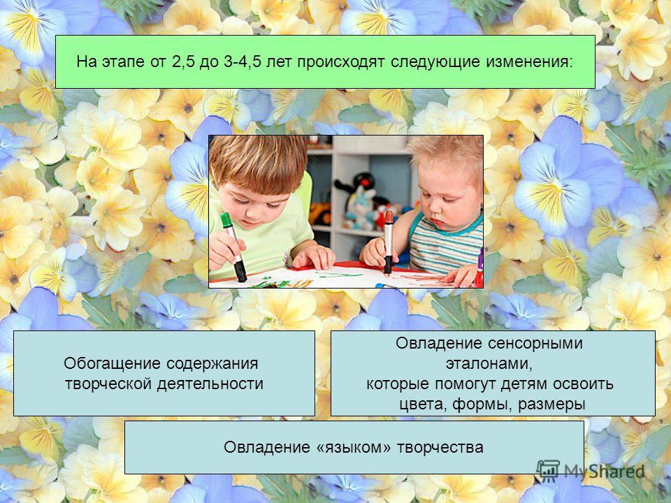 На этапе от 2,5 до 3-4,5 лет происходят следующие изменения: Овладение сенсорными эталонами, которые помогут детям освоить цвета, формы, размеры Обогащение содержания творческой деятельности Овладение «языком» творчества